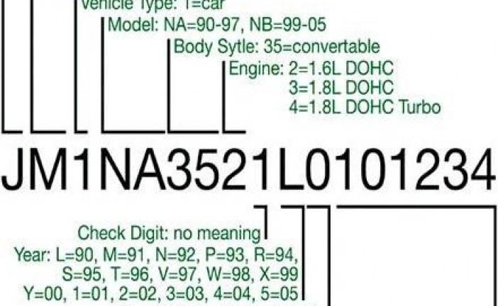 شماره شناسایی خودرو چیست؟